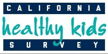 Review the Healthy Kids Survey